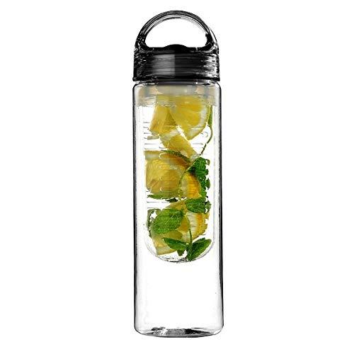 Flasche für Aufguss, abnehmbarer Streuscheibe fruis