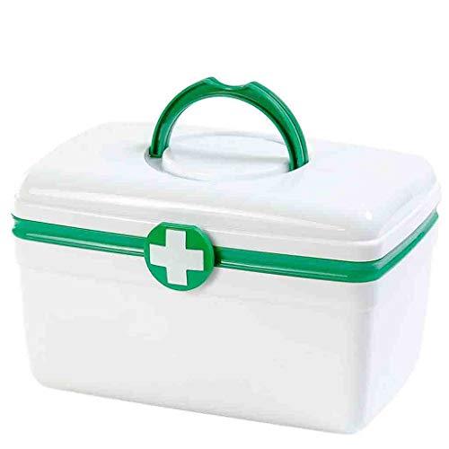 Czlsd Medizinbox Haushaltsmedizin Aufbewahrungsbox Medizinbox...
